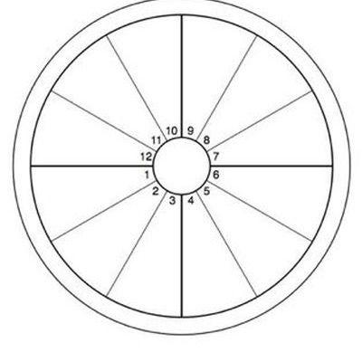 Az asztrológiai házak - akár egy 12 szeletes pizza.